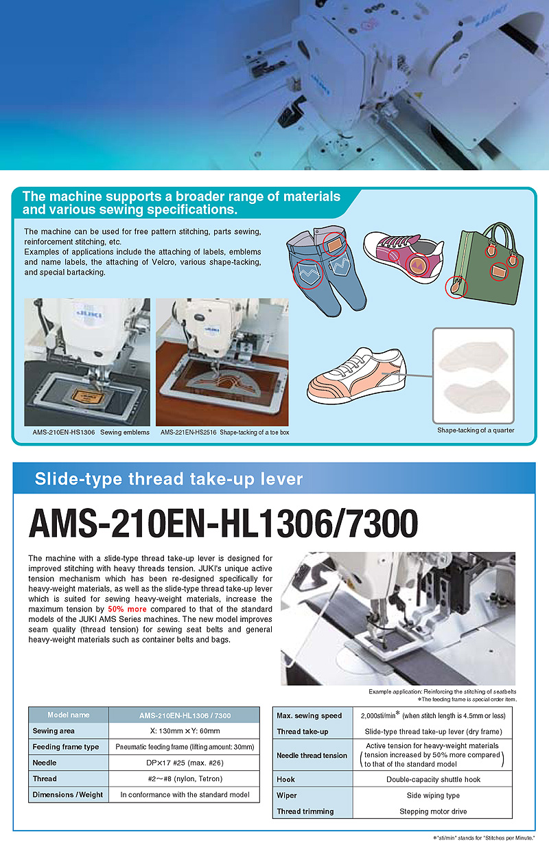JUKI AMS-210EN-1306 Programmable Machine